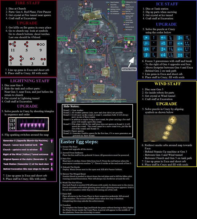 Call of Duty: Black Ops II - Zombies - Cheat Sheet