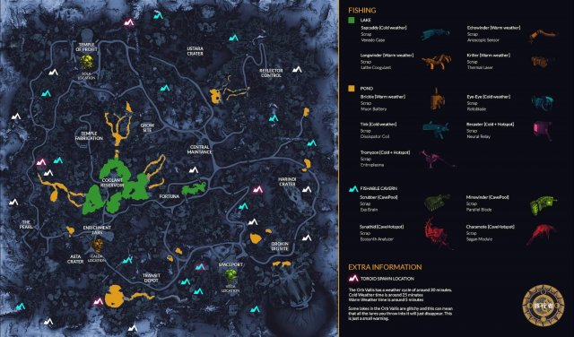 Warframe - Useful Maps of the Orb Vallis